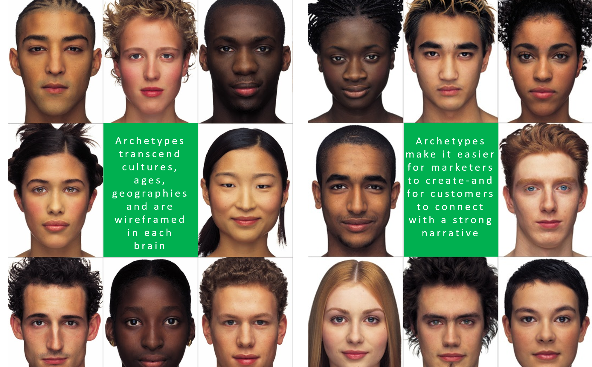 united colors of archetypes