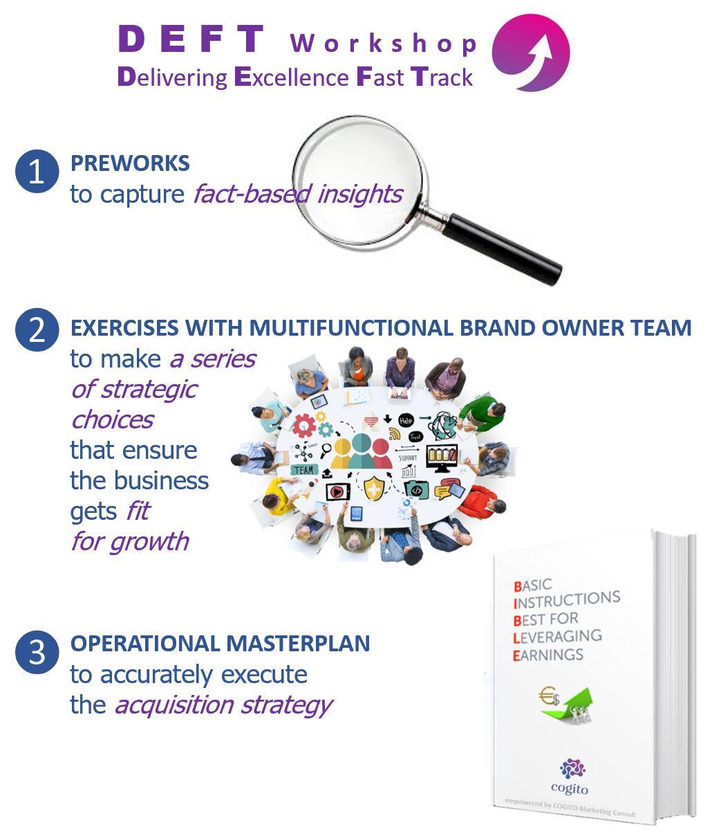 Description of DEFT Workshop with focus on acquisition strategy